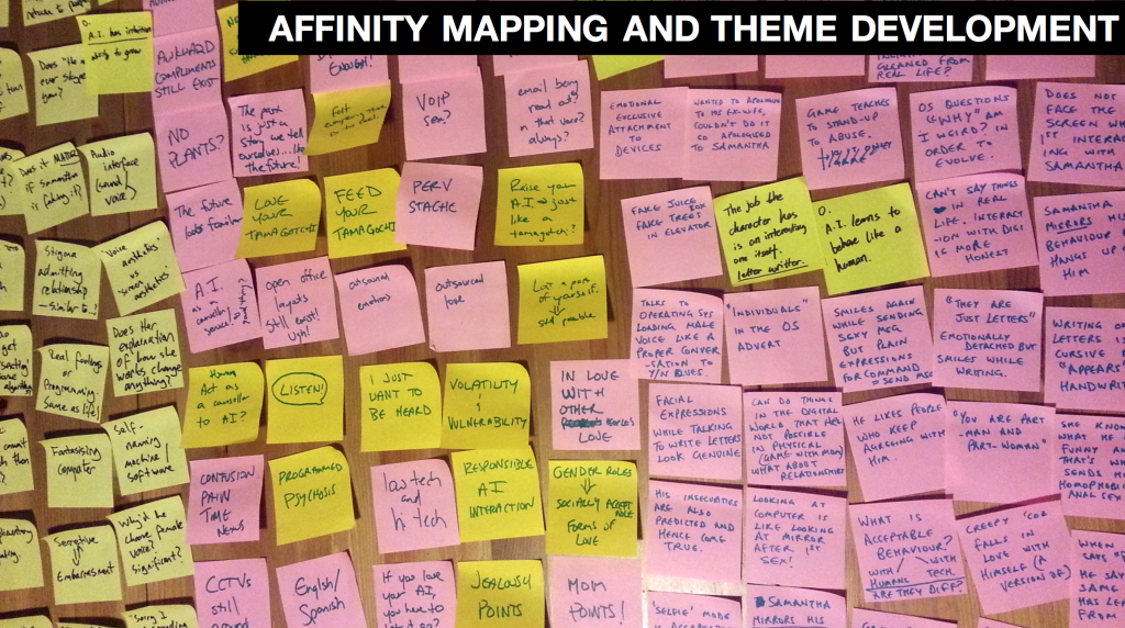 Affinity mapping and theme development for anticipatory ethnography